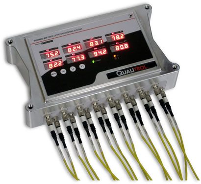 Qualitrol T/Guard 405 Fiber Optic Winding Temperature Monitor
